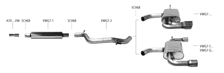 Bastuck Auspuffanlage VW Golf 7 Turbo
