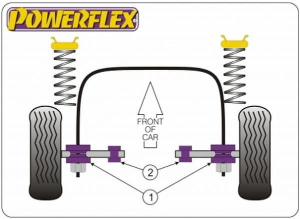 Powerflex Buchsen für Audi 100 inkl. Avant (06/76-12/90) - äußerer Querlenker zum Stabilisator VA